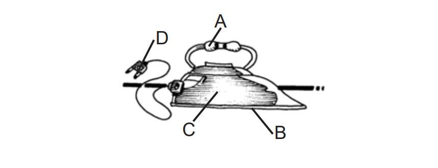 gambar konduktor setrika nomor 3